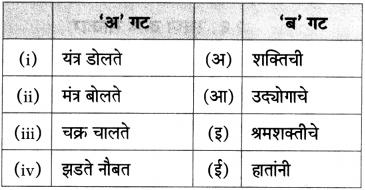 Maharashtra Board Class 10 Marathi Aksharbharati Solutions Chapter 16 स्वप्न करू साकार 3