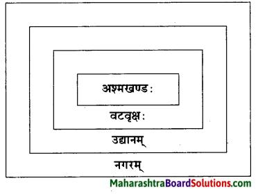 Maharashtra Board Class 10 Sanskrit Amod Solutions Chapter 4 अमूल्यं कमलम् 2