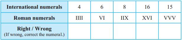 Maharashtra Board Class 5 Maths Solutions Chapter 1 Roman Numerals Problem Set 1 2
