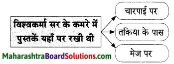 Maharashtra Board Class 9 Hindi Lokvani Solutions Chapter 2 मैं बरतन माँगूँगा 4