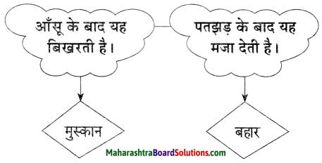 Maharashtra Board Class 9 Hindi Lokvani Solutions Chapter 8 जिंदगी की बड़ी जरूरत है हार..! 5