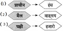 Maharashtra Board Class 9 Marathi Aksharbharati Solutions Chapter 11 आभाळातल्या पाऊलवाटा 6