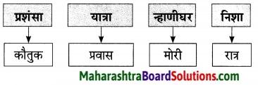 Maharashtra Board Class 9 Marathi Aksharbharati Solutions Chapter 14 ते जीवनदायी झाड 10