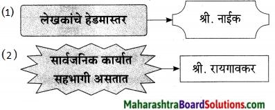 Maharashtra Board Class 9 Marathi Aksharbharati Solutions Chapter 15 माझे शिक्षक व संस्कार 11