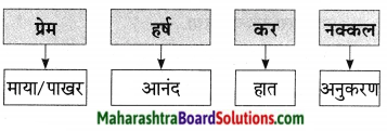 Maharashtra Board Class 9 Marathi Aksharbharati Solutions Chapter 16 शब्दांचा खेळ 16