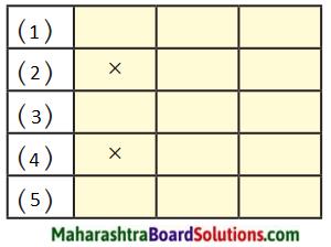 Maharashtra Board Class 9 Marathi Aksharbharati Solutions Chapter 16.1 विश्वकोश