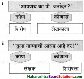 Maharashtra Board Class 9 Marathi Aksharbharati Solutions Chapter 3 'बेटा, मी ऐकतो आहे!' 20