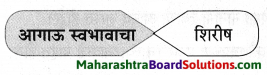 Maharashtra Board Class 9 Marathi Aksharbharati Solutions Chapter 3 'बेटा, मी ऐकतो आहे!' 23