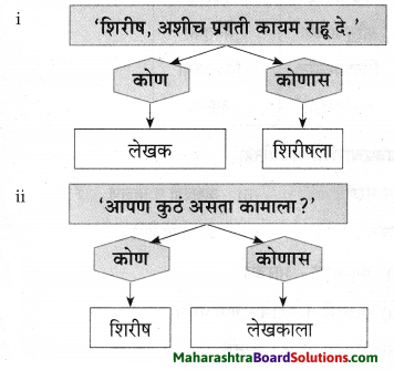 Maharashtra Board Class 9 Marathi Aksharbharati Solutions Chapter 3 'बेटा, मी ऐकतो आहे!' 30
