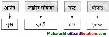 Maharashtra Board Class 9 Marathi Aksharbharati Solutions Chapter 4 जी. आय. पी. रेल्वे 14