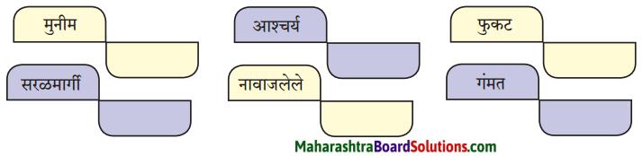 Maharashtra Board Class 9 Marathi Aksharbharati Solutions Chapter 4 जी. आय. पी. रेल्वे 5