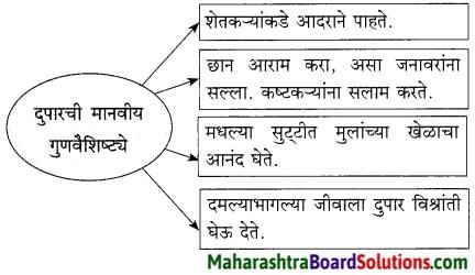 Maharashtra Board Class 9 Marathi Kumarbharti Solutions Chapter 7 दुपार 3