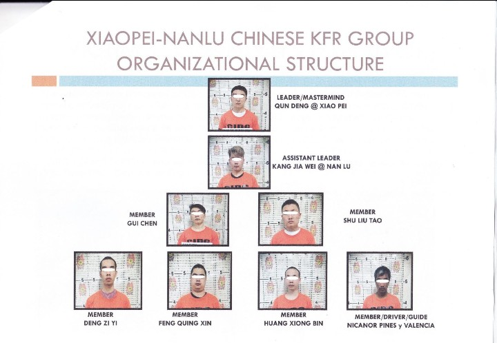 Chinese KFR group victimizing POGO workers nabbed in Laguna