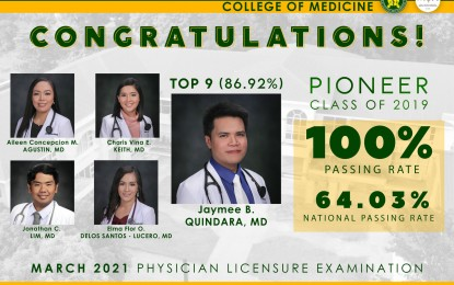 Ilocos Norte medical school posts 100% passing rate in board exam