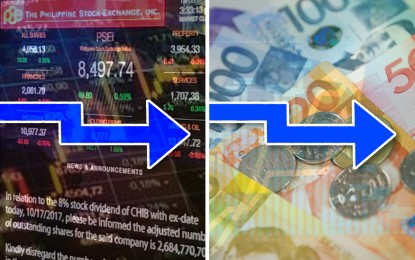 Peso, stocks flat as inflation accelerates
