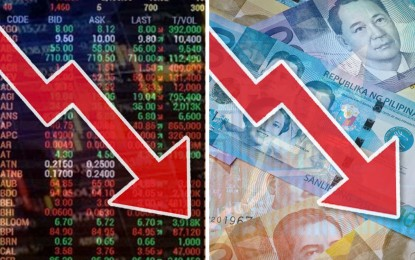 Stocks gauge, peso slip on rising Covid-19 cases