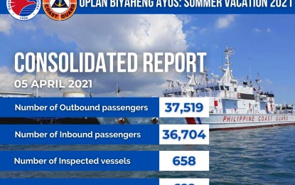 PCG logs increase in port passenger traffic nationwide