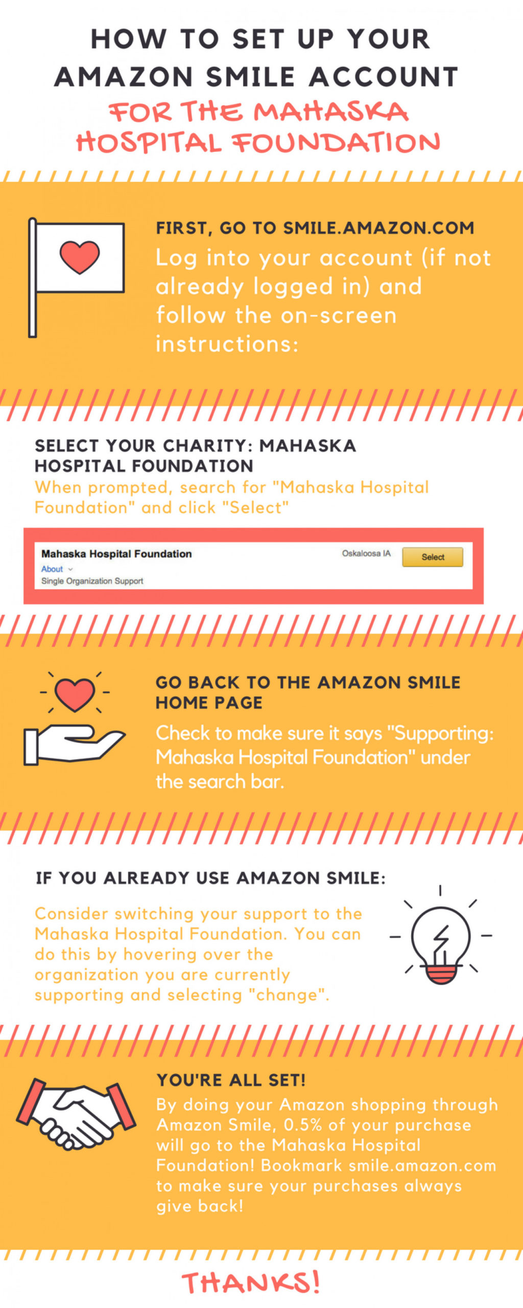 Support the Mahaska Hospital Foundation While Shopping! 1