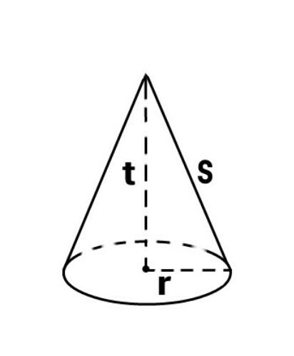 Kerucut | rumus volume serta luas permukaan