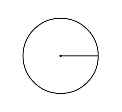 lingkaran | pengertian serta rumus