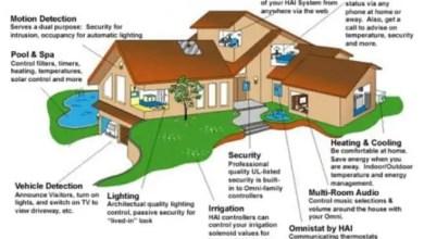 المنازل الذكية