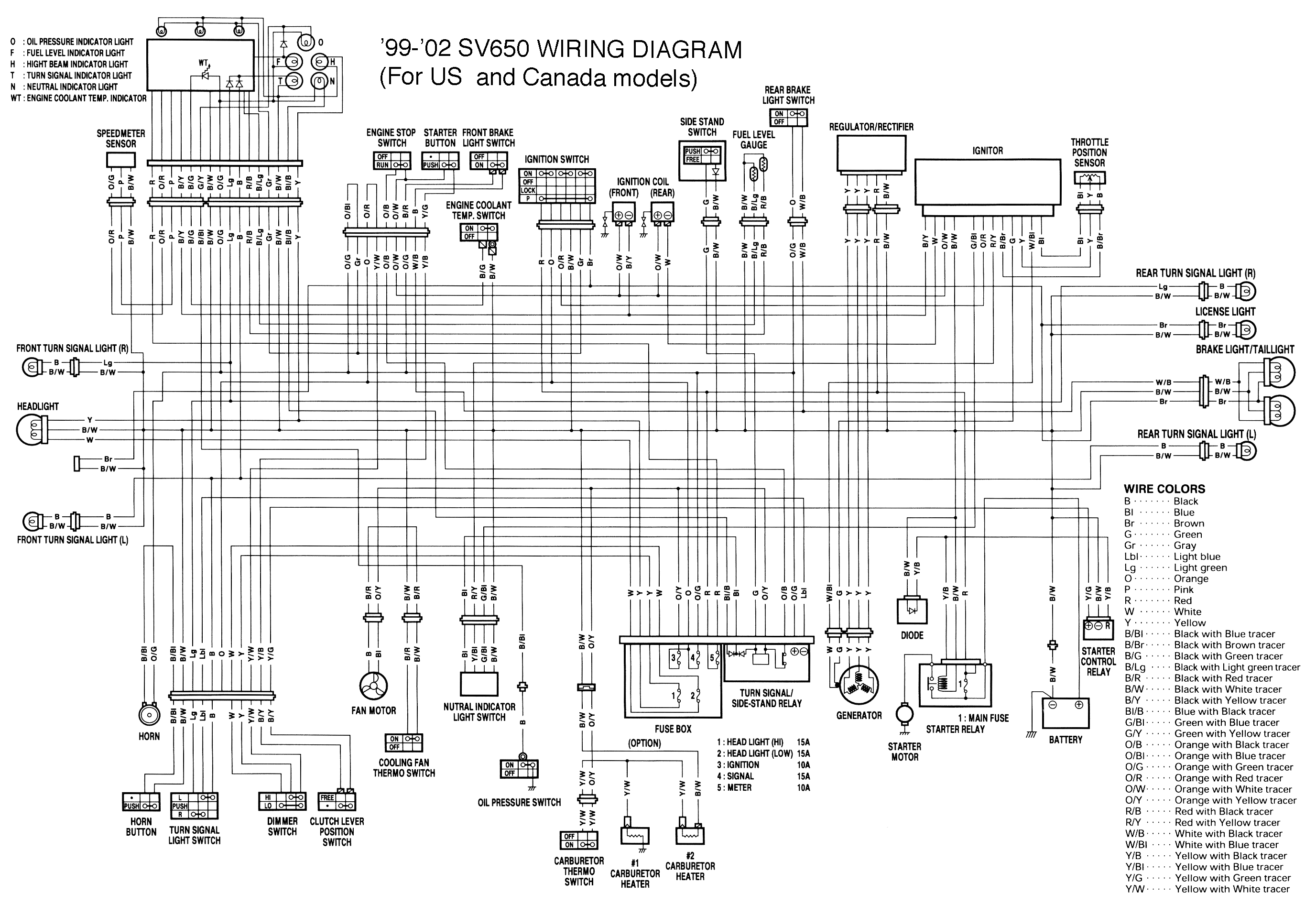 99 02 sv650 wiring diagram ignition switch and obd live data index of milktree sv