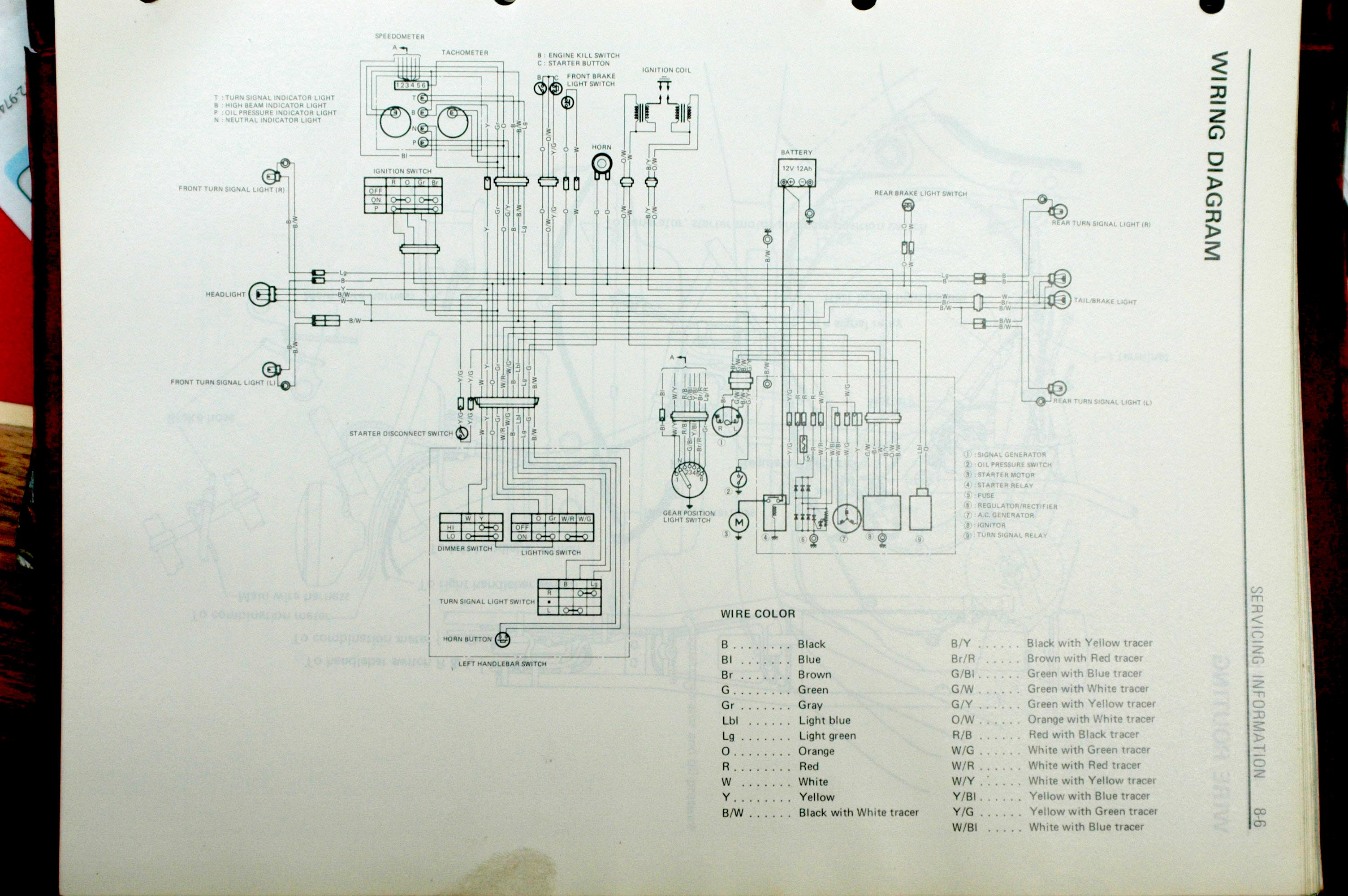 Old Fashioned Wiring Diagram Suzuki Rf900r Illustration - Wiring ...