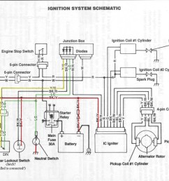 kawasaki wiring schematics for ignition get free image about wiring diagram kawasaki bayou 250 test 98 [ 1704 x 1167 Pixel ]