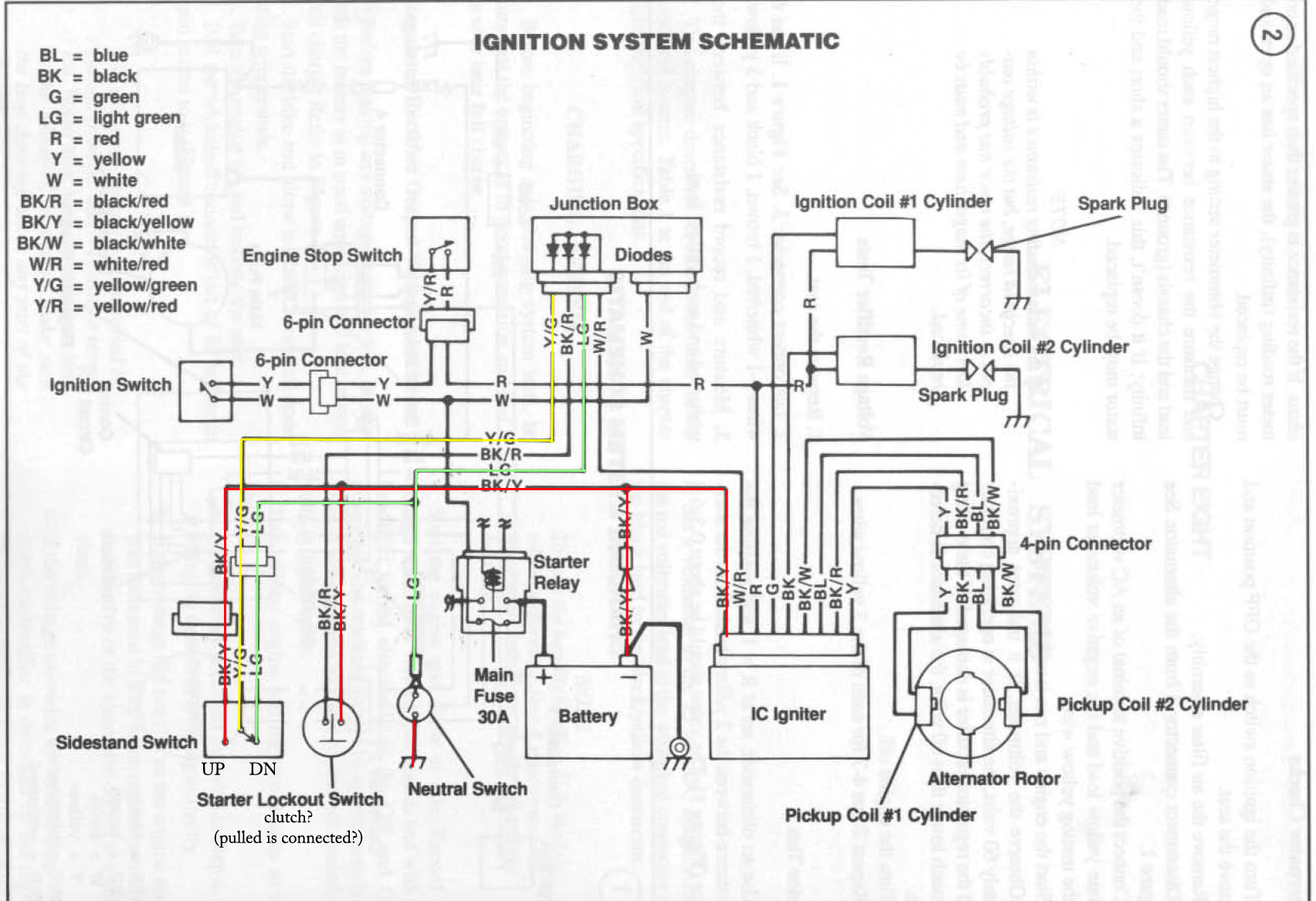 hight resolution of kawasaki 300 bayou wiring diagram