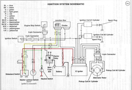 small resolution of kawasaki 300 bayou wiring diagram