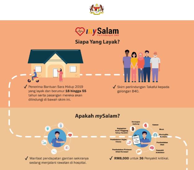 infografik mysalam