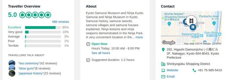 Samurai & Ninja Museum Kyoto Trip Advisor