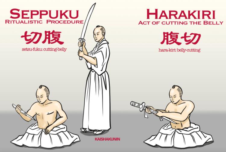 Seppuku and Harakiri differences