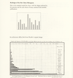 for reference tufte s redesign is shown below  [ 2402 x 3140 Pixel ]