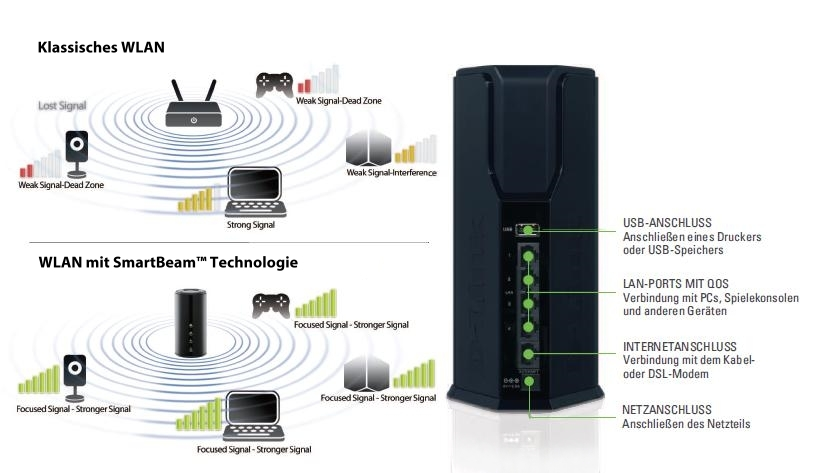 SmartBeam_Technologie_XL