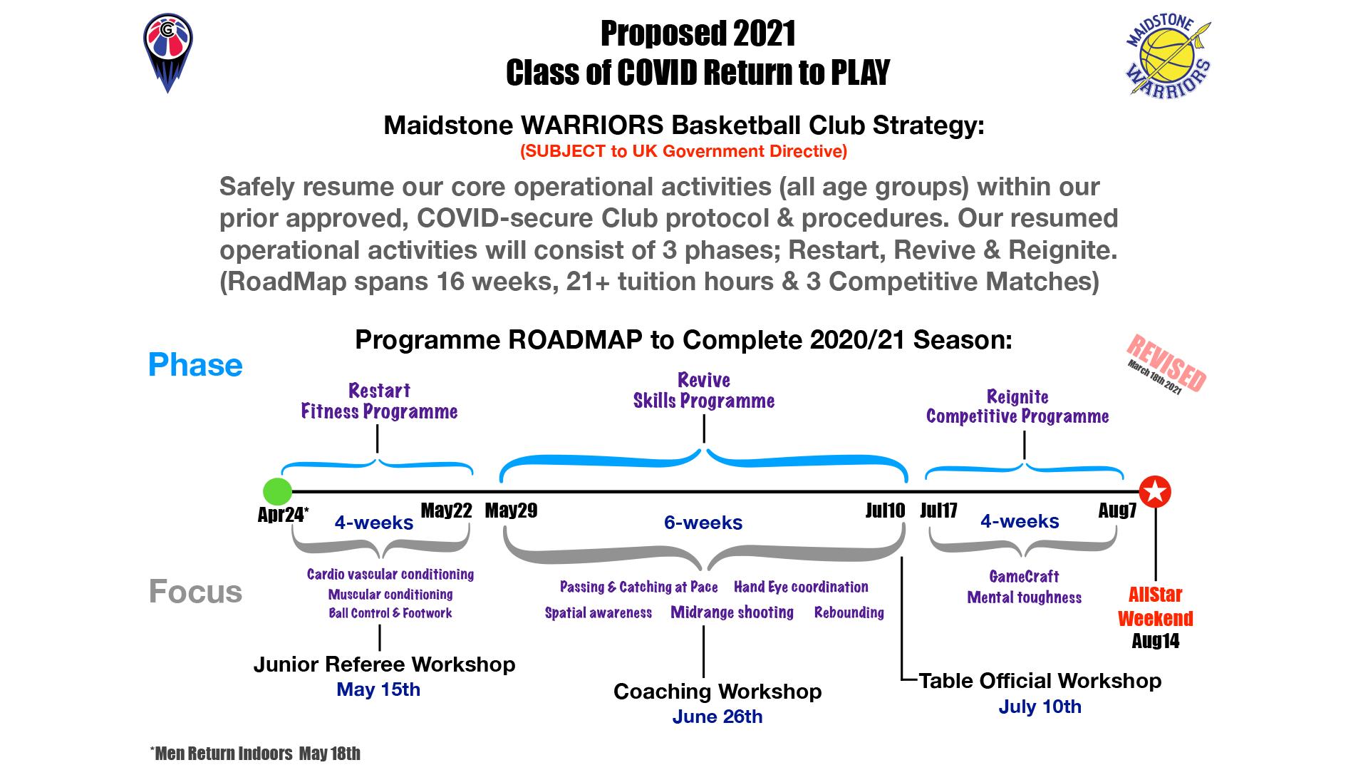 https://i0.wp.com/maidstonewarriors.co.uk/wp-content/uploads/2021/03/Roadmap.png?fit=1920%2C1080&ssl=1