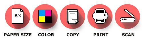 Cho Thuê Máy in photocopy Laser màu đa chức năng Ricoh Aficio MP C4504