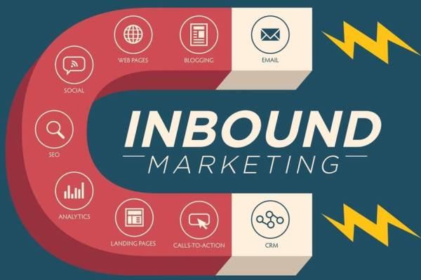 Como o Inbound Marketing pode gerar tráfego?