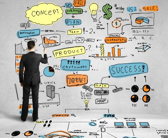 Como criar estratégias de Inbound Marketing para Agências de publicidade