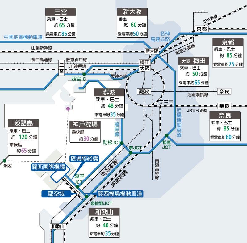 【超簡單】如何從 關西機場去大阪 / 京都 / 難波 / 梅田?詳細交通攻略
