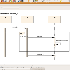How To Show Loop In Sequence Diagram 2 Humbucker 1 Volume Tone Wiring With Dia Using Break Alt And Opt