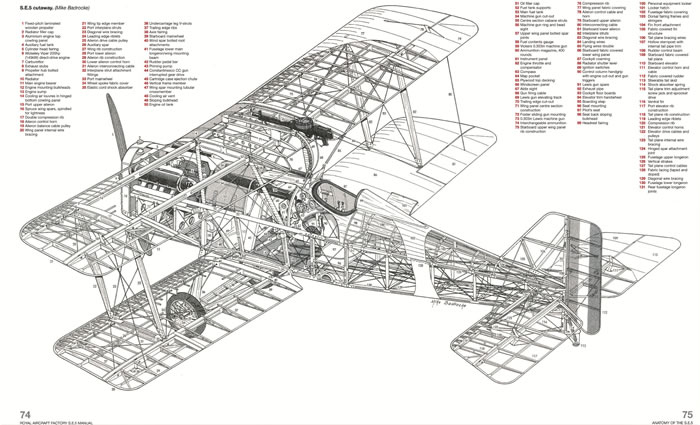 Royal Aircraft Factory S.E.5 Owners Workshop Manual Book