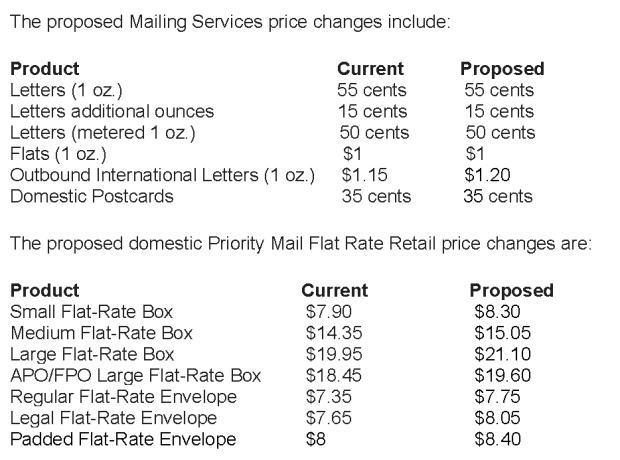 1009-usps-announces-new-prices-for-2020