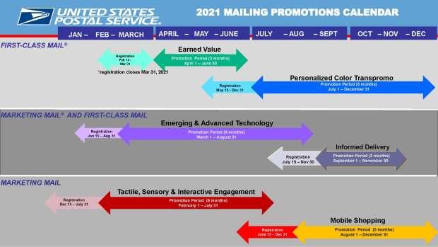 USPS Promotions Calendar & Descriptions - 2021