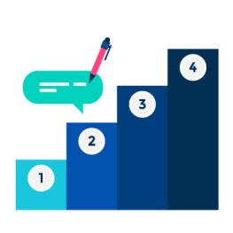 name the stages of your sales process map