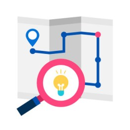 sales process map