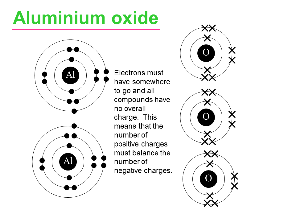 ISOTOPE AND RELATIVE ATOMIC MASS
