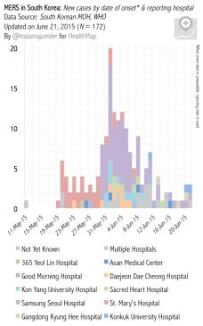 south_korea_hospital_6.21.15