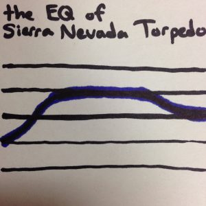 The EQ curve of Sierra Nevada Torpedo Extra IPA.