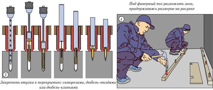 Регулируемый пол из фанеры на винтах